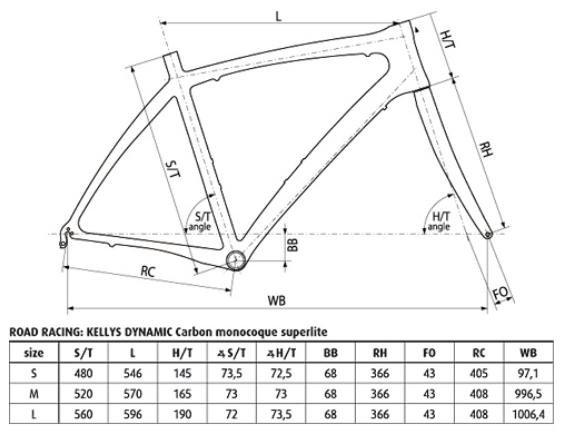 f2c2a635e77252 Rowery   Katalog Rowerowy bikeKatalog.pl
