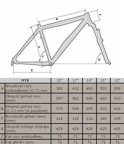 38dee130f42f6f Rowery   Katalog Rowerowy bikeKatalog.pl