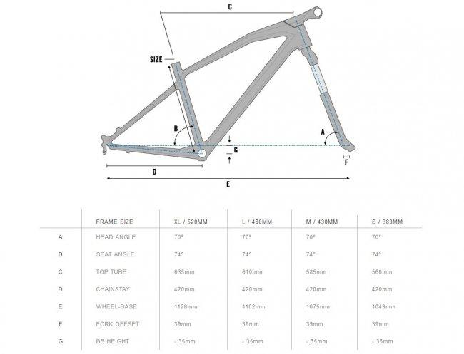 Mondraker Podium Carbon Pro SL